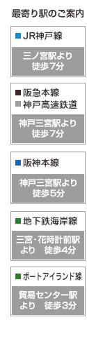 アトム法律事務所神戸オフィス最寄り駅